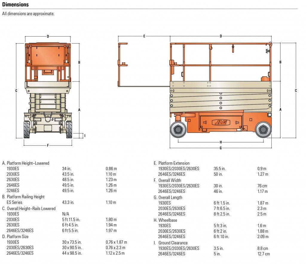 Jlg 3246 Wiring Diagram Libraries 60g Scissor Lift 32u0027 38u0027 3246es Rental Lou Tecjlg